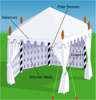 Decorative Options for your Tent  sc 1 st  Garg Tent & Design Your Tent | Print Tent | Decorative Tent |